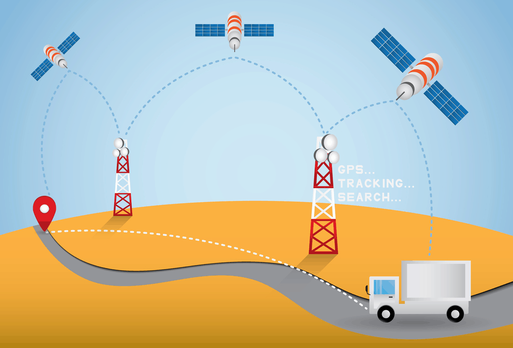Satellite Tracking System